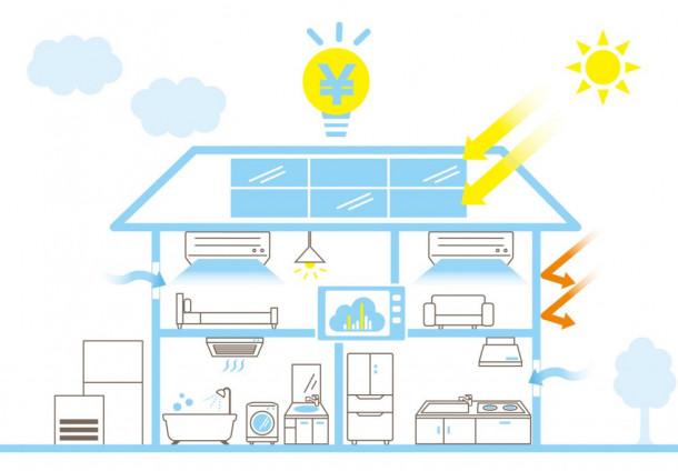 エネルギー消費を抑えるZEH(ゼッチ)をご存知ですか?導入コスト、メリット、補助金などを詳しく解説します!